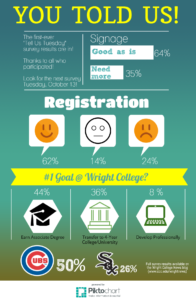 Info.TUT Results Sep2015